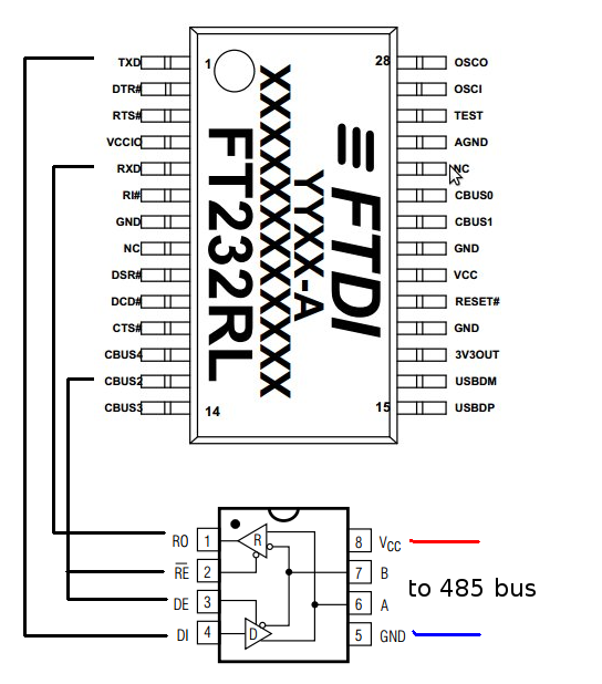 bus 485 Resmith serial communication products is your rs485 rs232 and rs422 authority for converters, repeaters, microprocessors, fiber optics, ethernet serial port server, ethernet serial products, mei, nodes and networks, usb, serial and digital i/o solutions, serial and analog i/o solutions including rs485, rs232, rs422, rs-485, rs-232, rs-422.